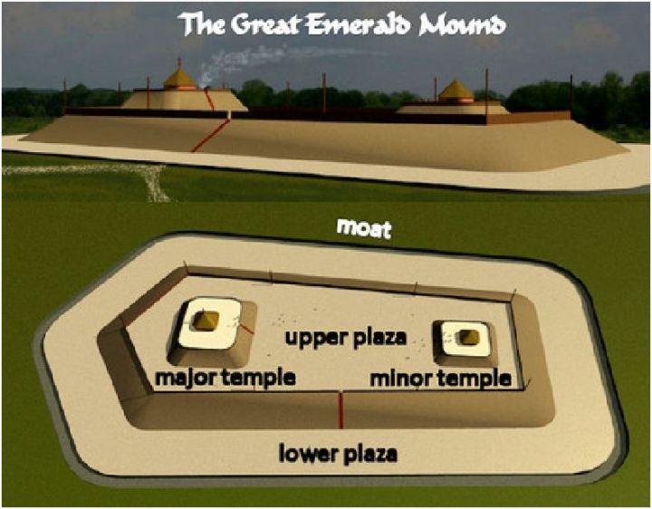 Emerald Mound (recnstructie)